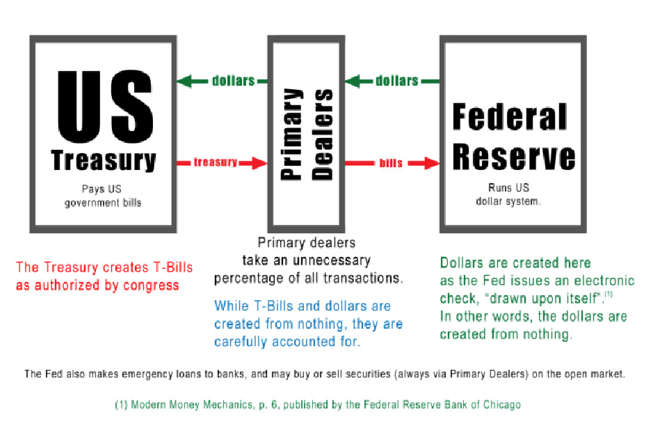A Christian Perspective on the Federal Reserve