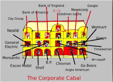 corporate cabal