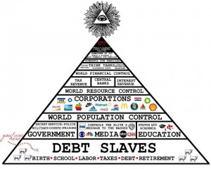 Goals of Illuminati