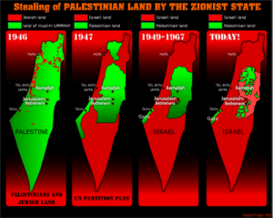 stealing-of-palestinian-land-by-israel-with-the-help-of-the-west