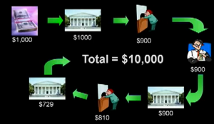 Fractional reserve banking1
