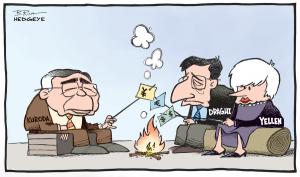 Central Bank confidence