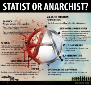 Government vs Anarchy